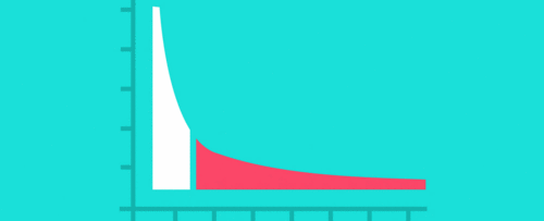 Trabalhando uma estratégia de SEO cauda longa para uma comunidade online